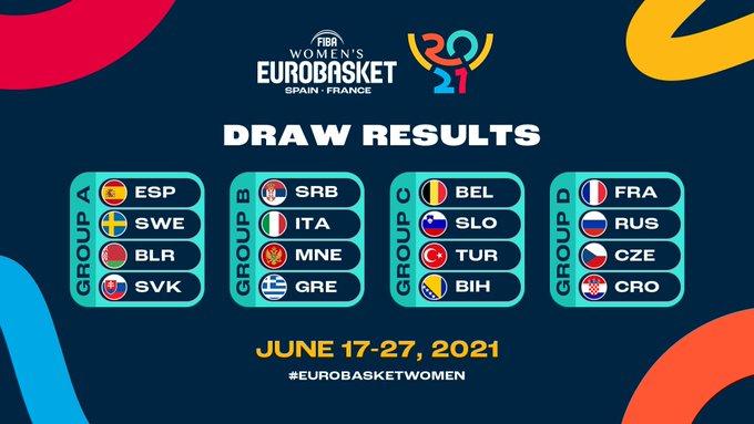 eurobasket2021zene